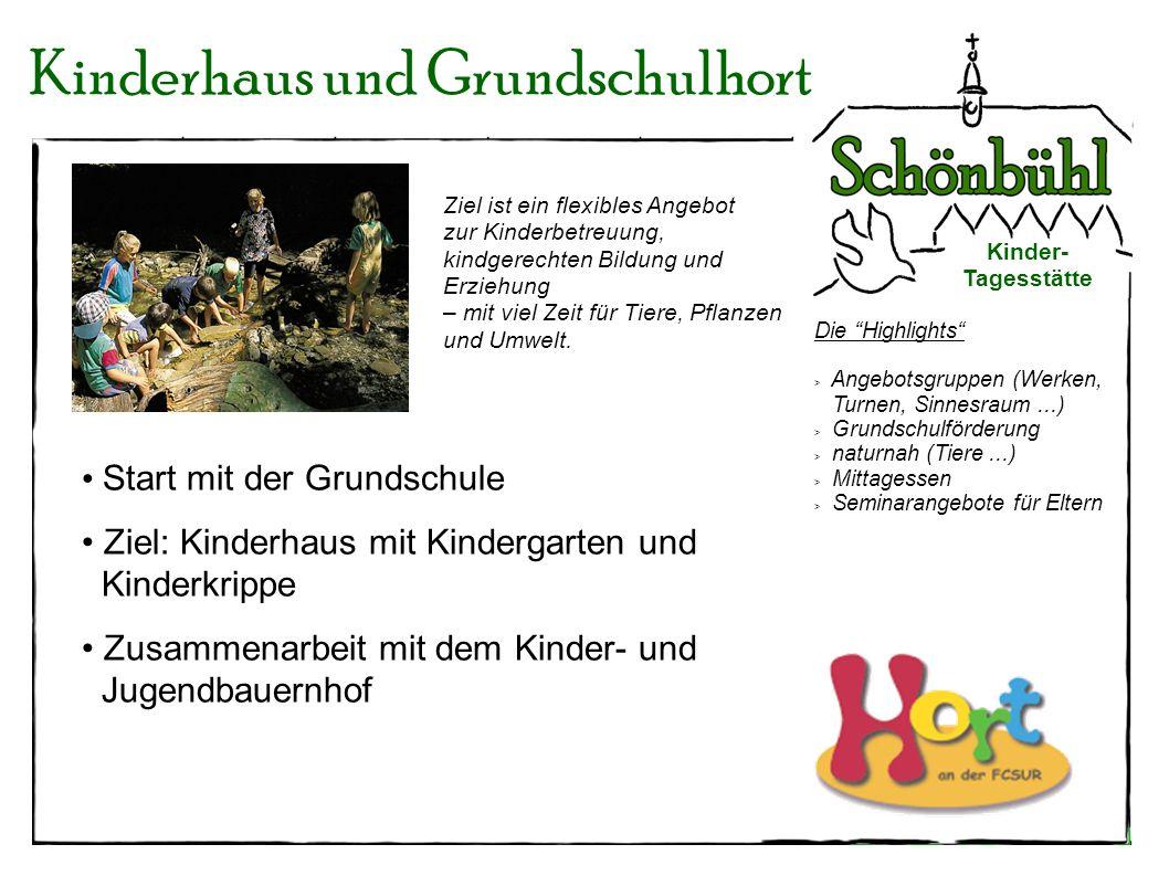 Kinderhaus und Grundschulhort