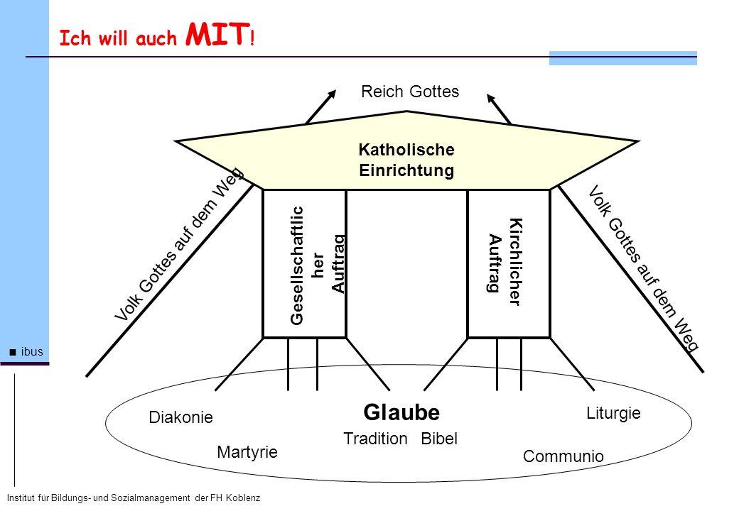 Glaube Ich will auch MIT! Gesellschaftlicher Auftrag Kirchlicher