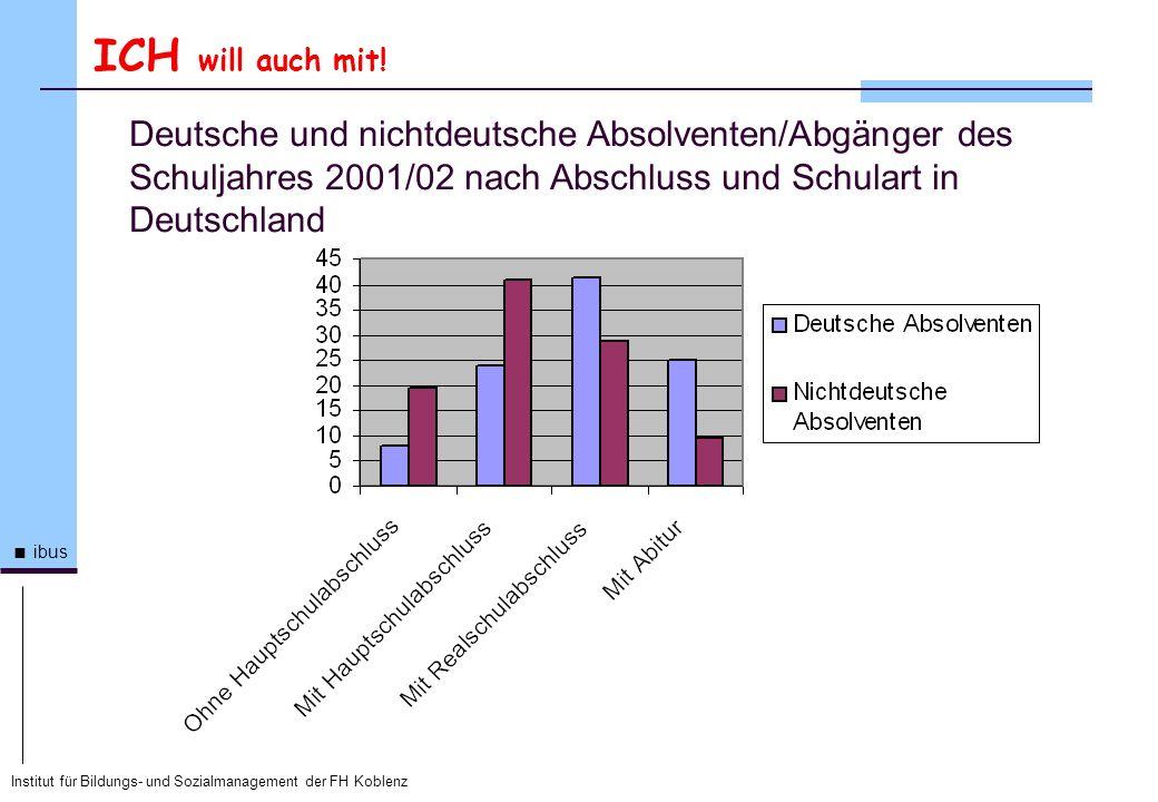 ICH will auch mit!Deutsche und nichtdeutsche Absolventen/Abgänger des Schuljahres 2001/02 nach Abschluss und Schulart in Deutschland.