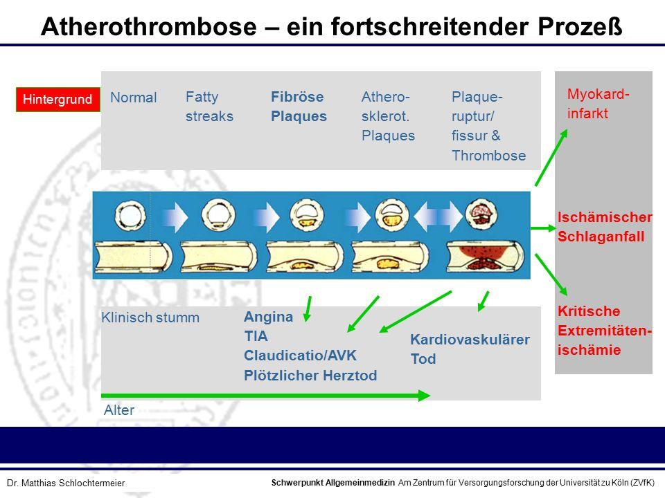 Atherothrombose – ein fortschreitender Prozeß