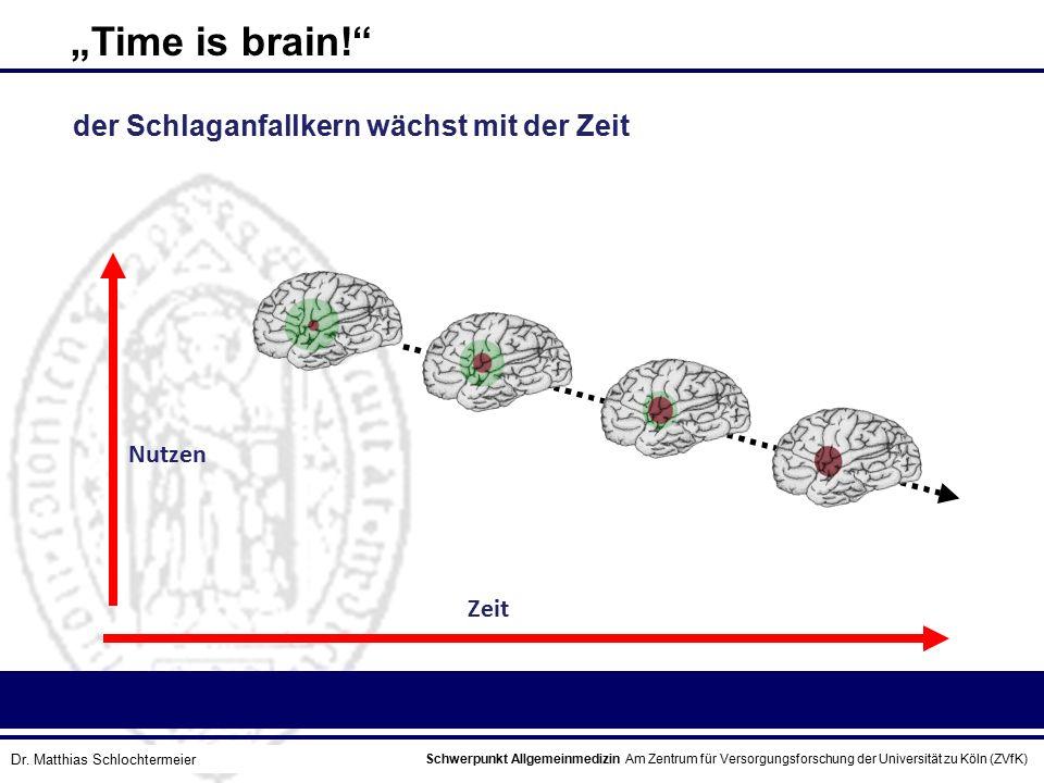 """""""Time is brain! der Schlaganfallkern wächst mit der Zeit Nutzen Zeit"""
