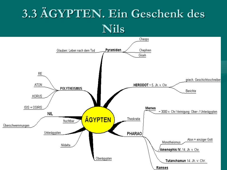3.3 ÄGYPTEN. Ein Geschenk des Nils