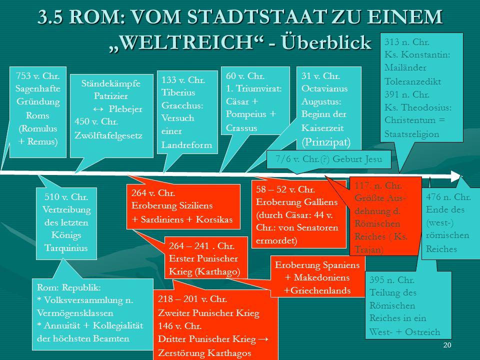 """3.5 ROM: VOM STADTSTAAT ZU EINEM """"WELTREICH - Überblick"""