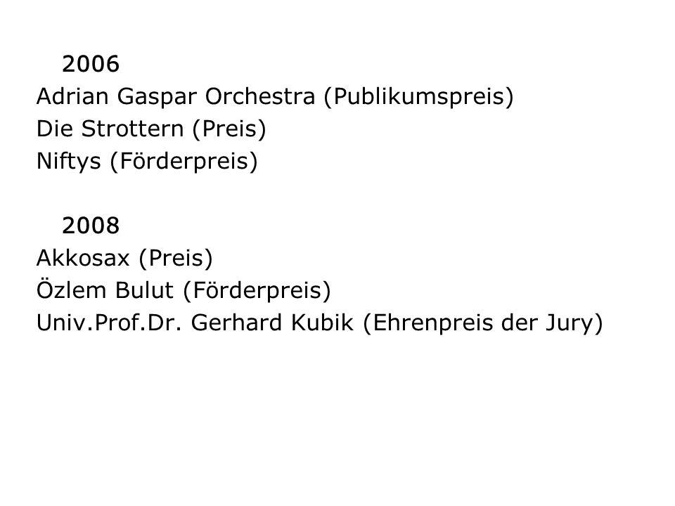 2006Adrian Gaspar Orchestra (Publikumspreis) Die Strottern (Preis) Niftys (Förderpreis) 2008. Akkosax (Preis)