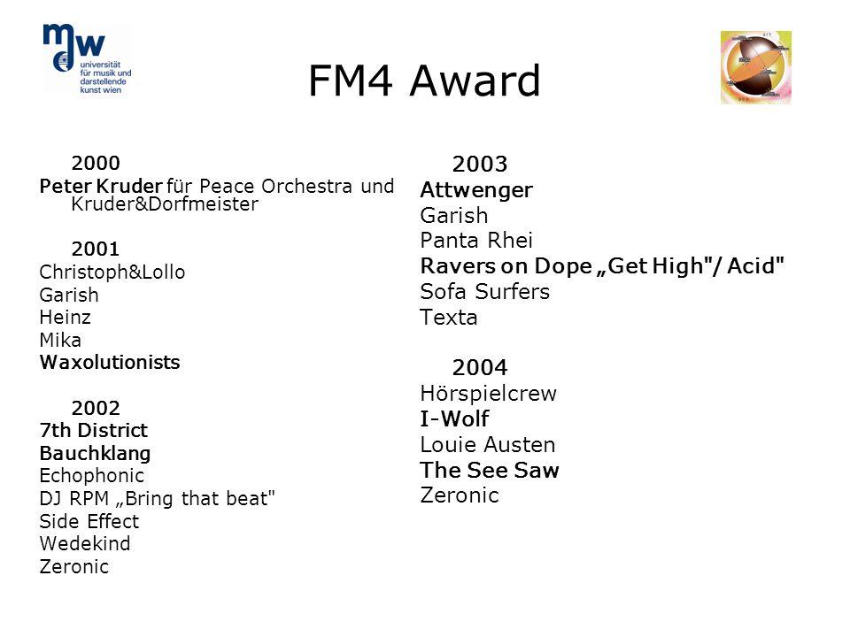 FM4 Award 2003 Attwenger Garish Panta Rhei