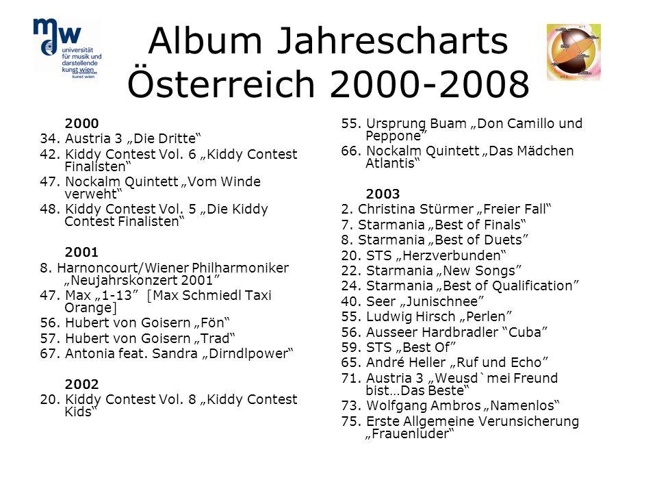 Album Jahrescharts Österreich 2000-2008