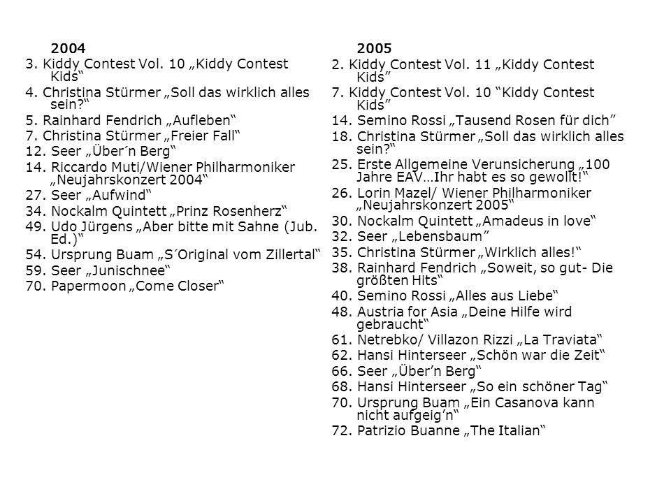 """2004 3. Kiddy Contest Vol. 10 """"Kiddy Contest Kids 4. Christina Stürmer """"Soll das wirklich alles sein"""