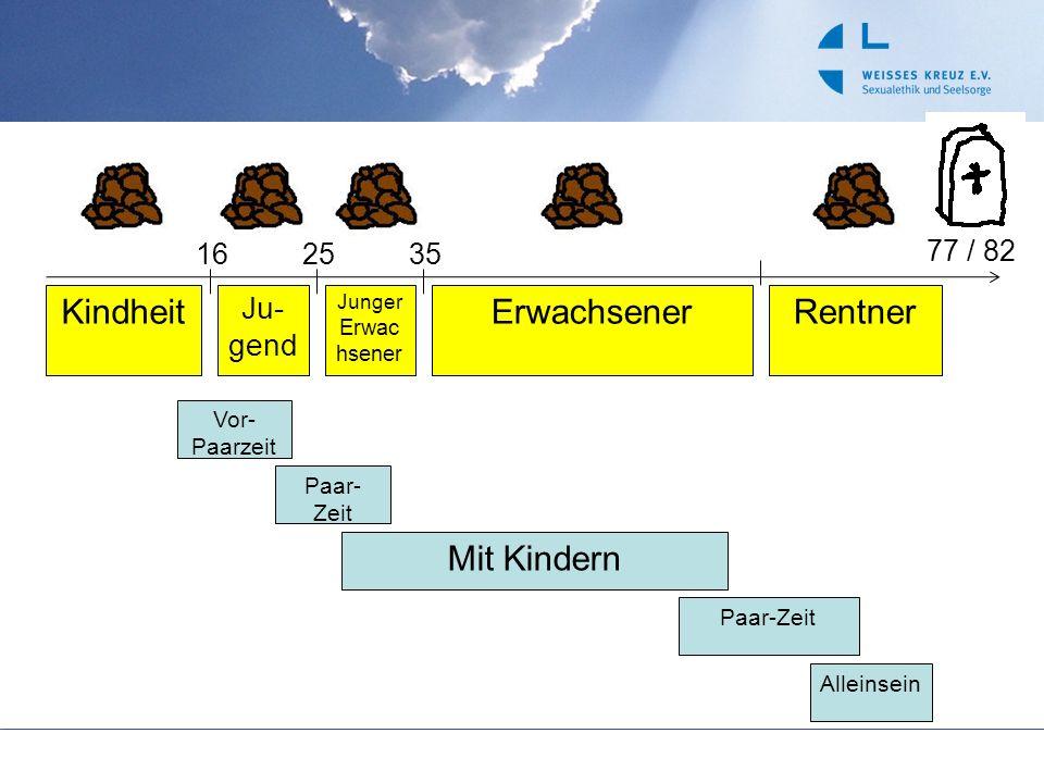 Kindheit Erwachsener Rentner Mit Kindern Ju-gend 16 25 35 77 / 82