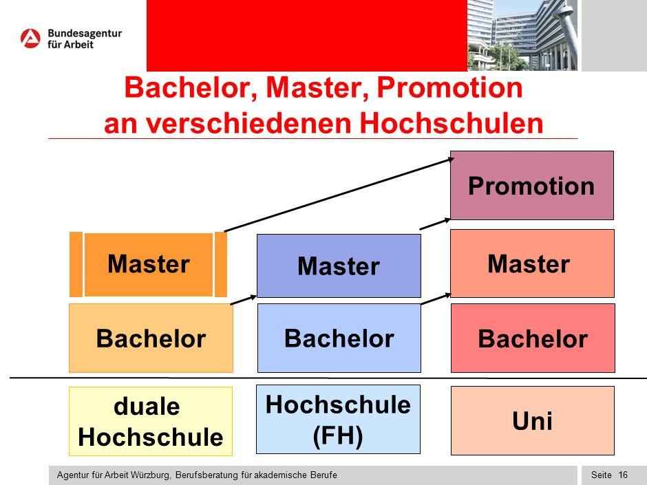 Studium im Ausland – Bachelor und Master