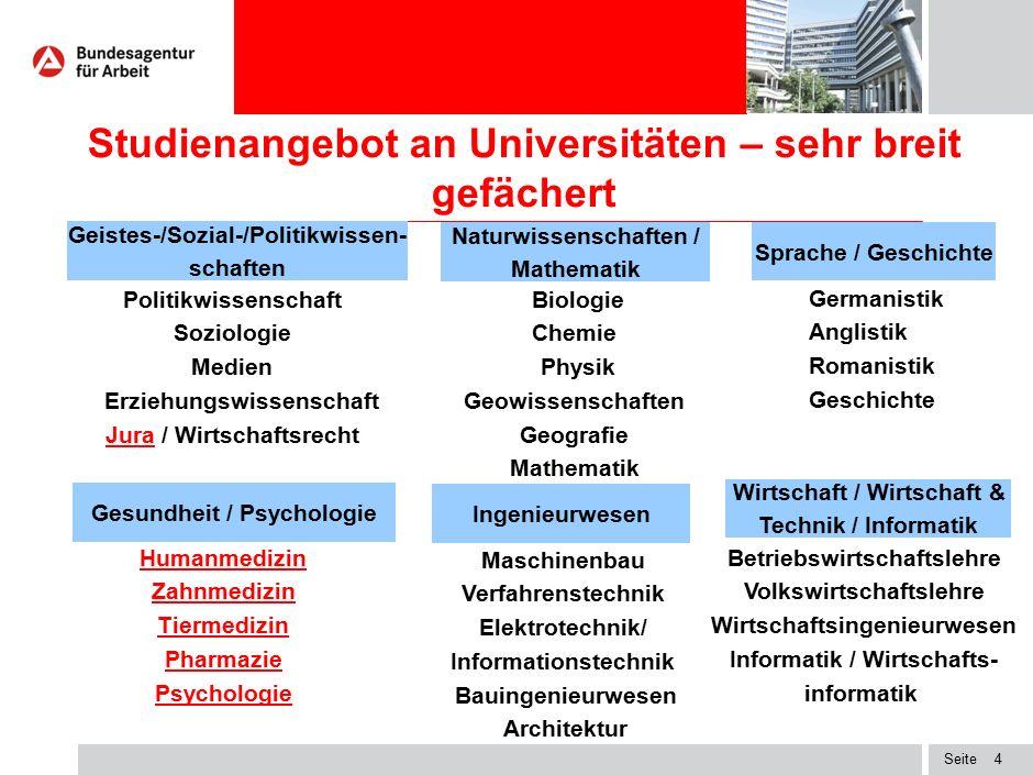 Studium an Hochschulen für angewandte Wissenschaften (Fachhochschulen)
