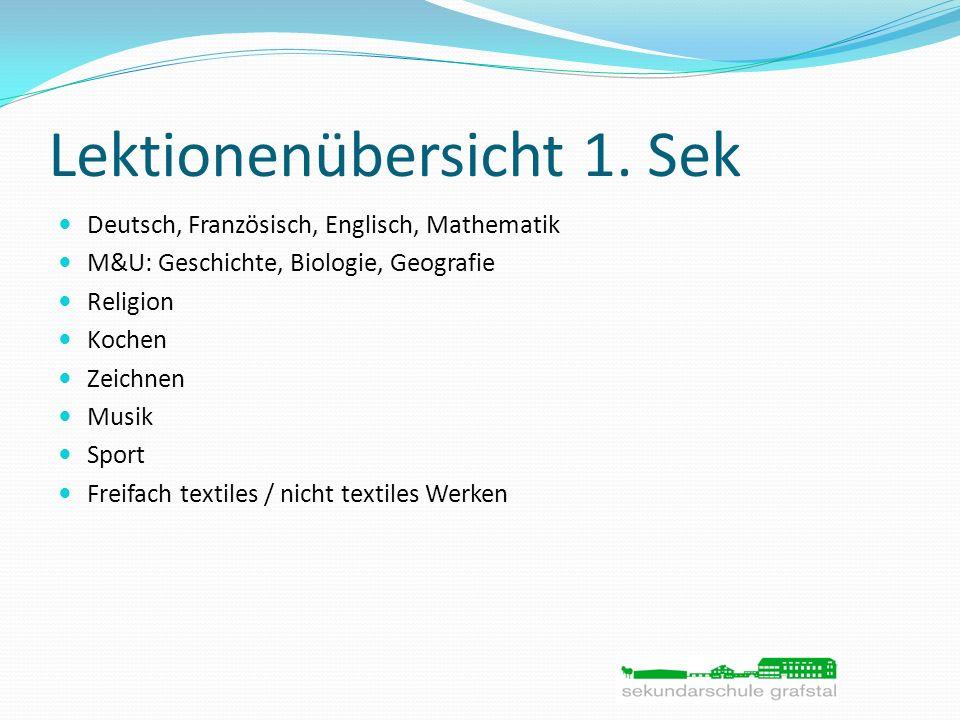 Lektionenübersicht 1. Sek