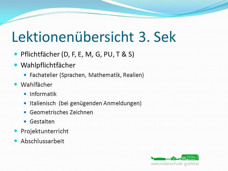 Lektionenübersicht 3. Sek