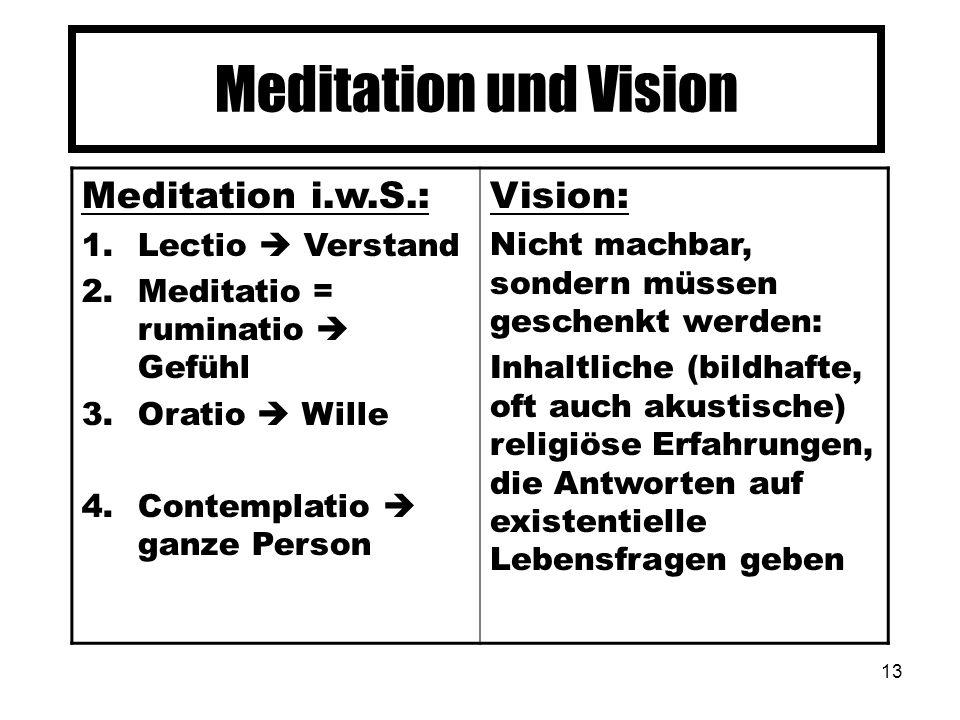 Meditation und Vision Meditation i.w.S.: Vision: Lectio  Verstand