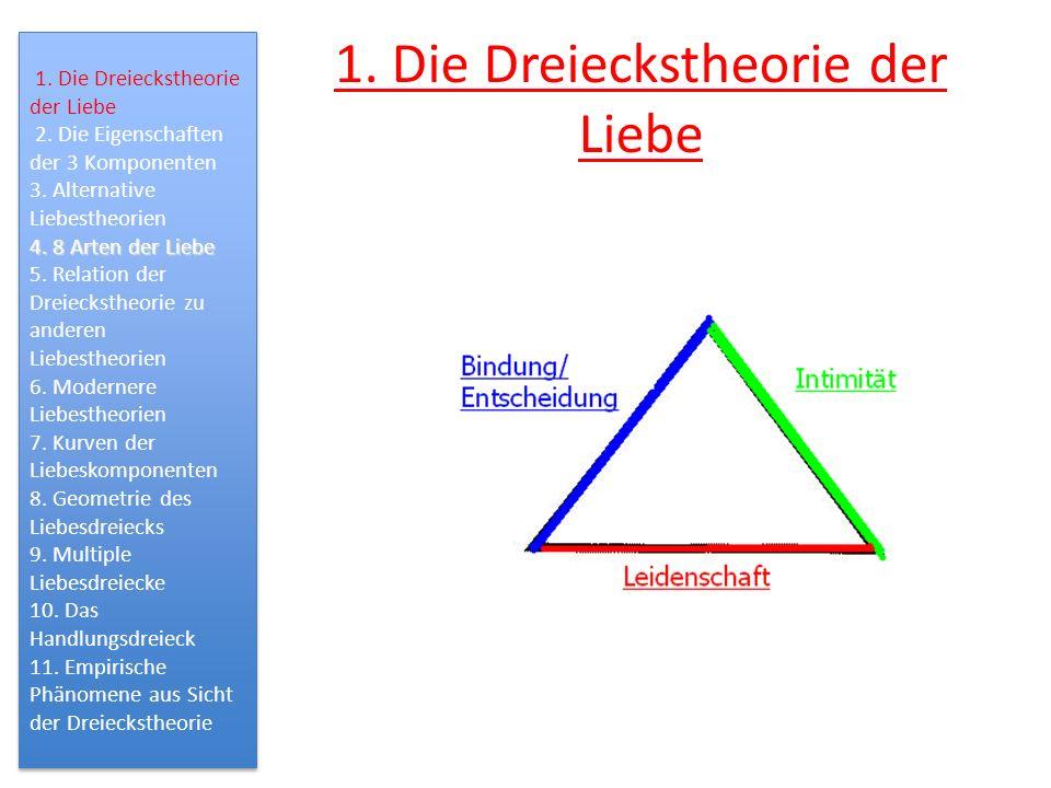1. Die Dreieckstheorie der Liebe