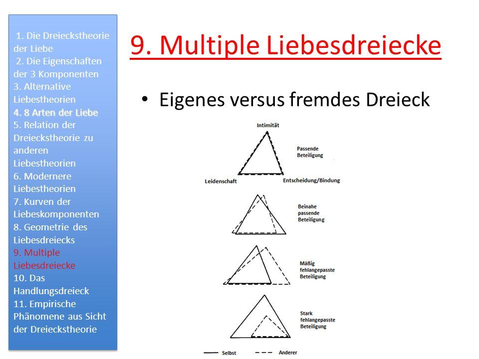 9. Multiple Liebesdreiecke