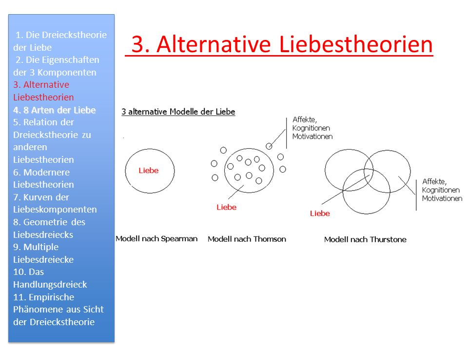 3. Alternative Liebestheorien