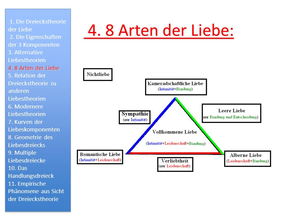 4. 8 Arten der Liebe: 1. Die Dreieckstheorie der Liebe