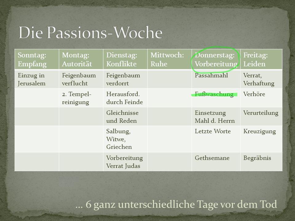 Die Passions-Woche … 6 ganz unterschiedliche Tage vor dem Tod Sonntag: