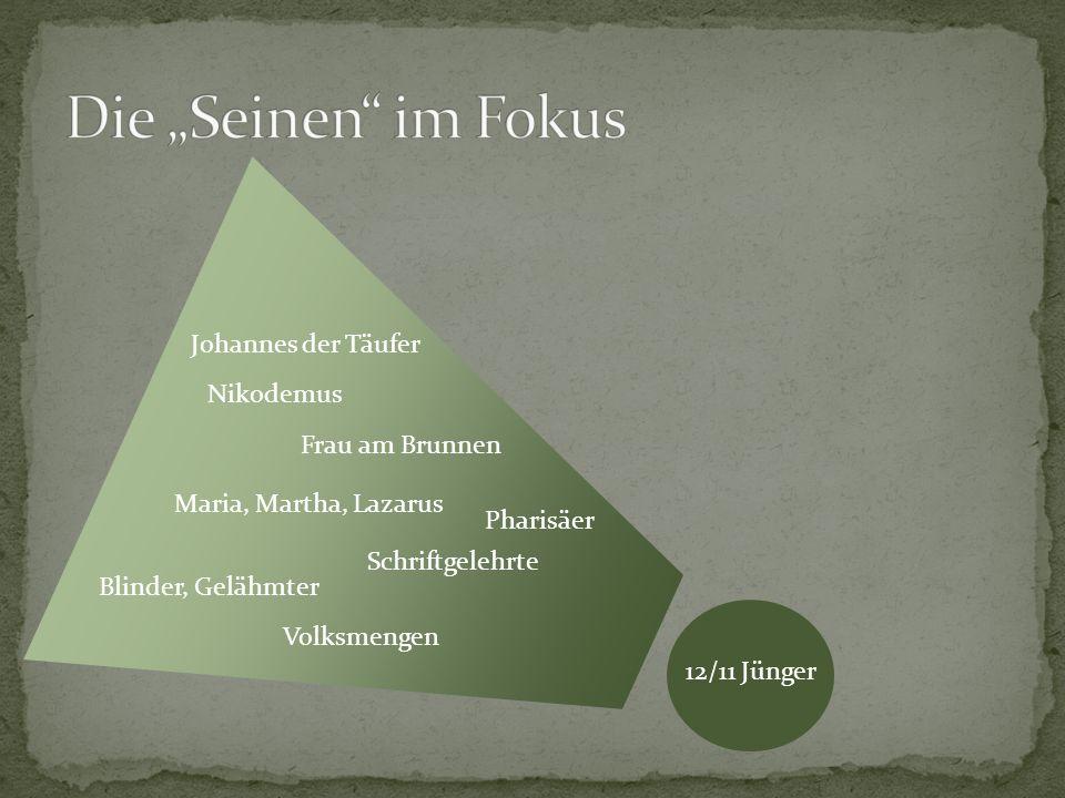 """Die """"Seinen im Fokus Johannes der Täufer Nikodemus Frau am Brunnen"""