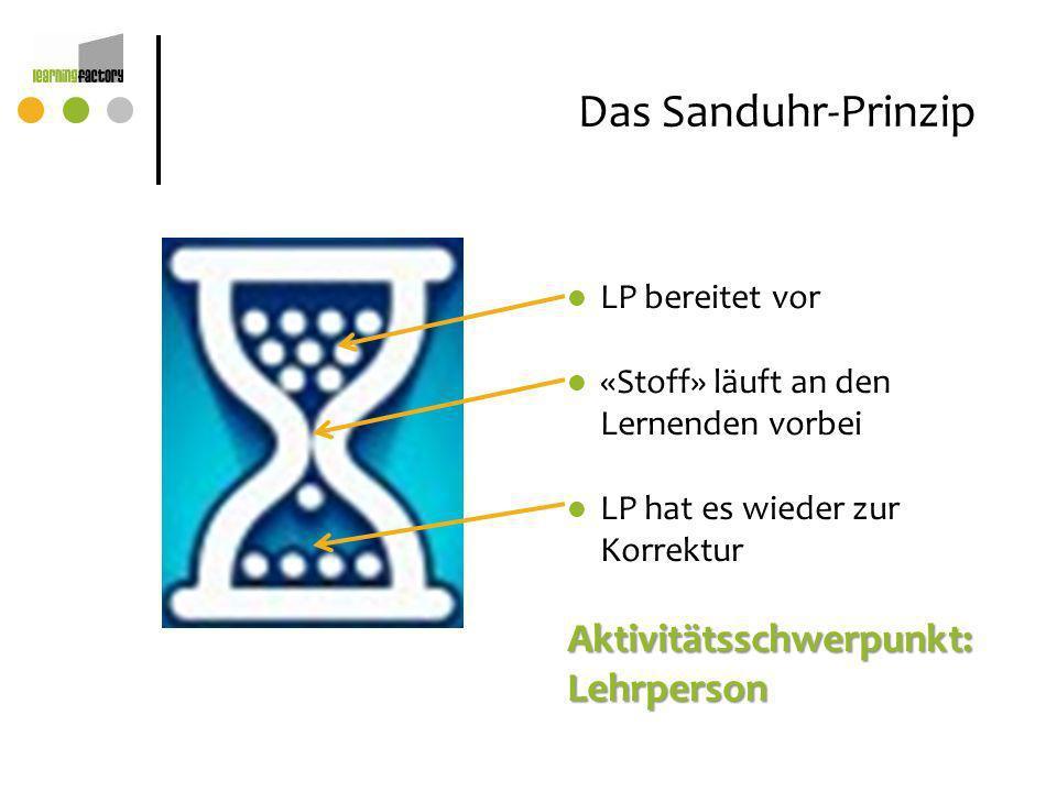Das Sanduhr-Prinzip Aktivitätsschwerpunkt: Lehrperson LP bereitet vor