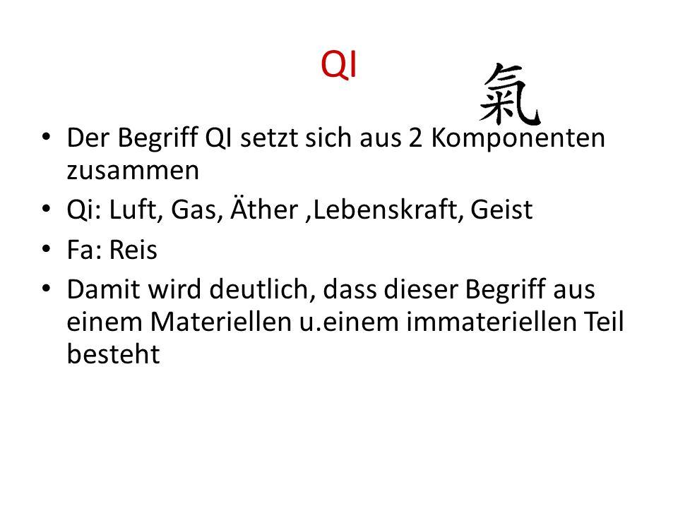 QI Der Begriff QI setzt sich aus 2 Komponenten zusammen