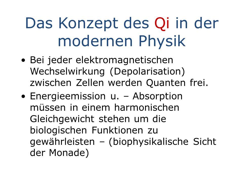 Das Konzept des Qi in der modernen Physik