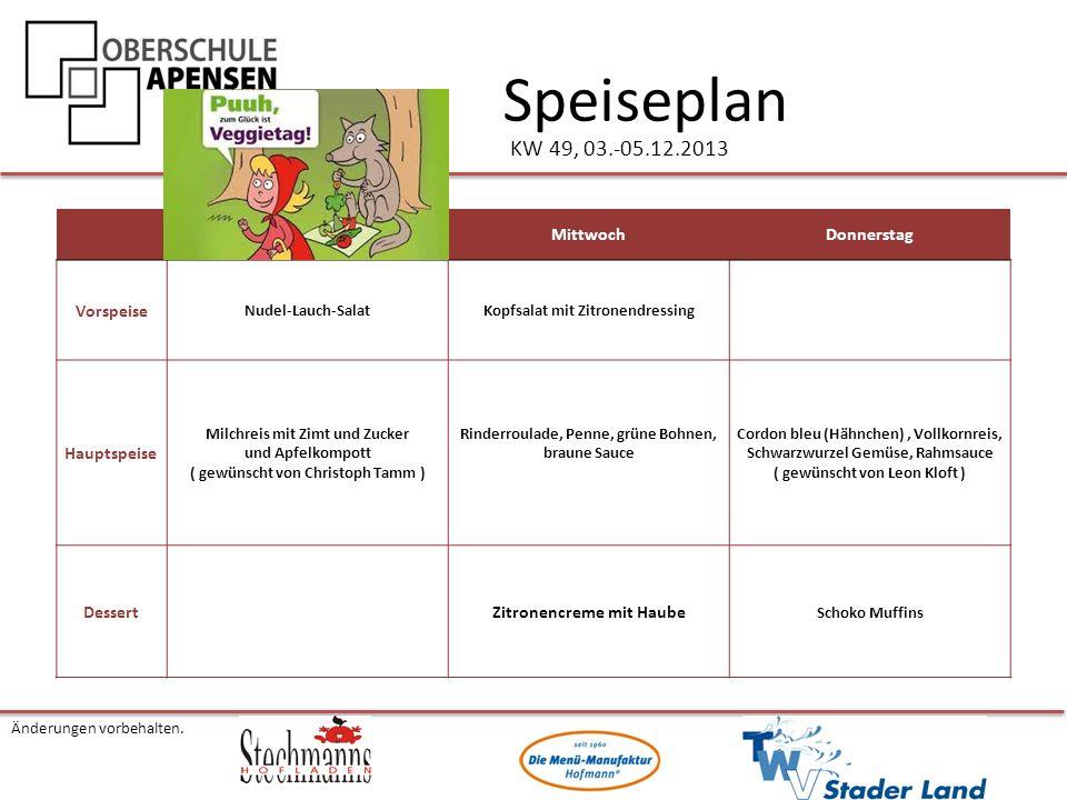 Speiseplan KW 49, 03.-05.12.2013 Mittwoch Donnerstag Vorspeise
