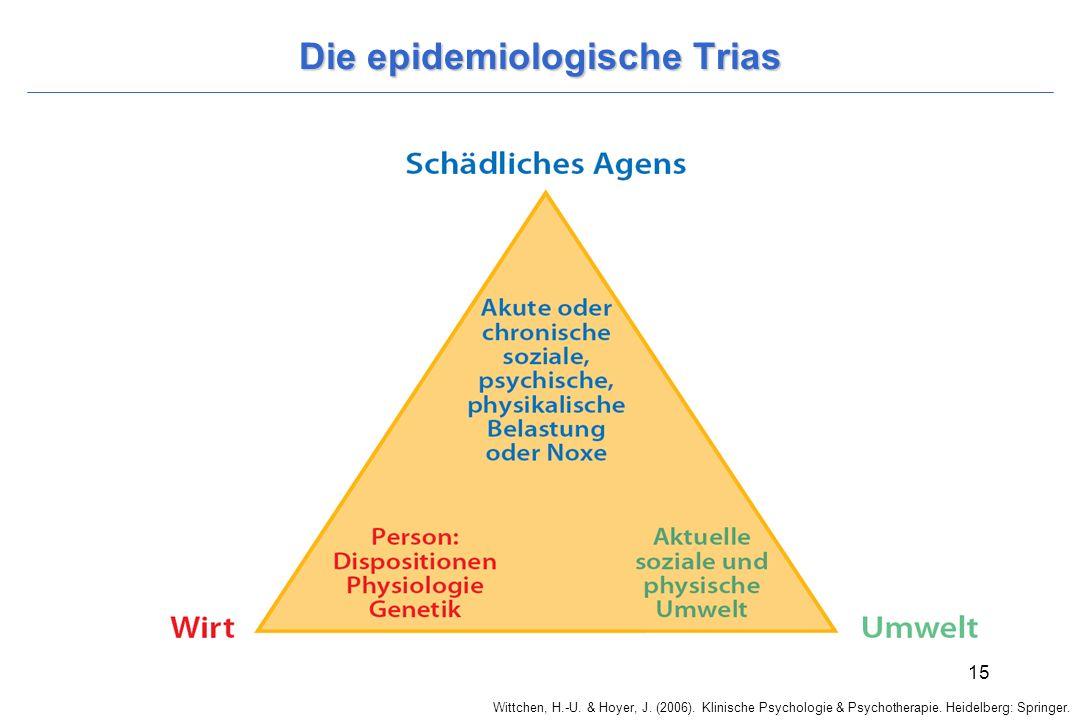 Die epidemiologische Trias