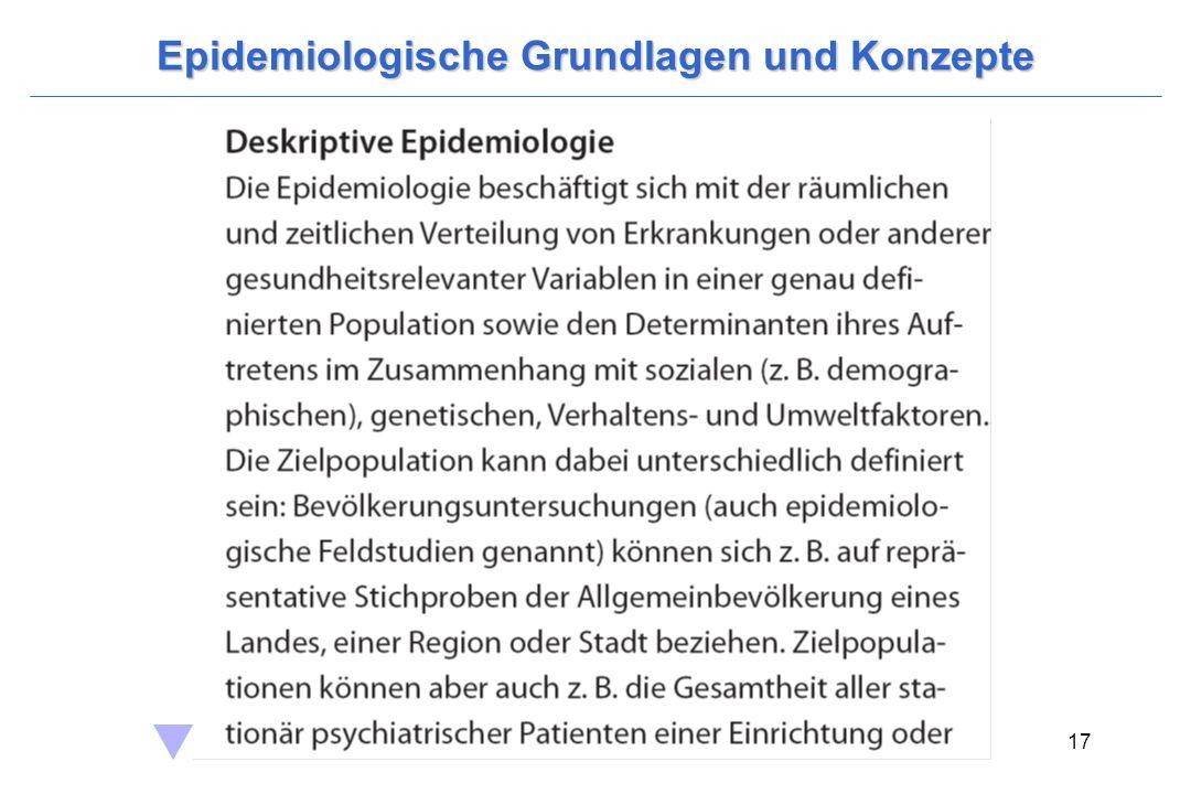 Epidemiologische Grundlagen und Konzepte