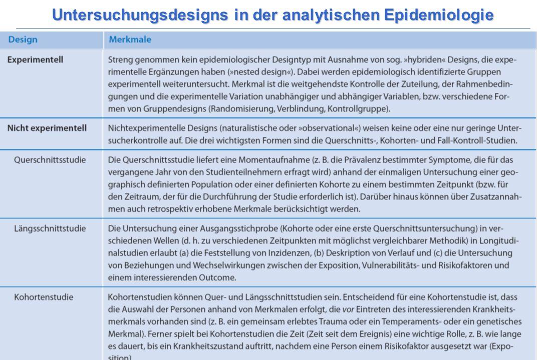 Untersuchungsdesigns in der analytischen Epidemiologie