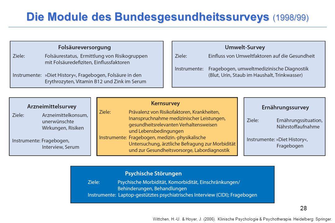 Die Module des Bundesgesundheitssurveys (1998/99)