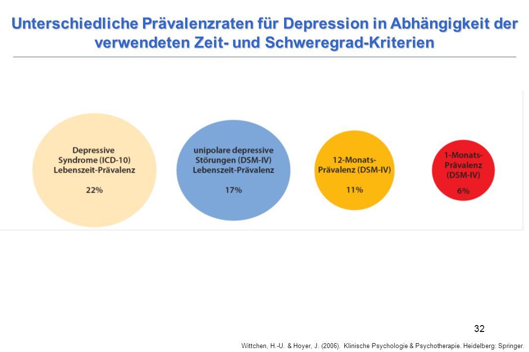 Unterschiedliche Prävalenzraten für Depression in Abhängigkeit der verwendeten Zeit- und Schweregrad-Kriterien