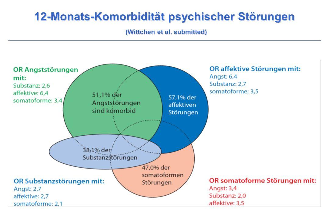 12-Monats-Komorbidität psychischer Störungen (Wittchen et al