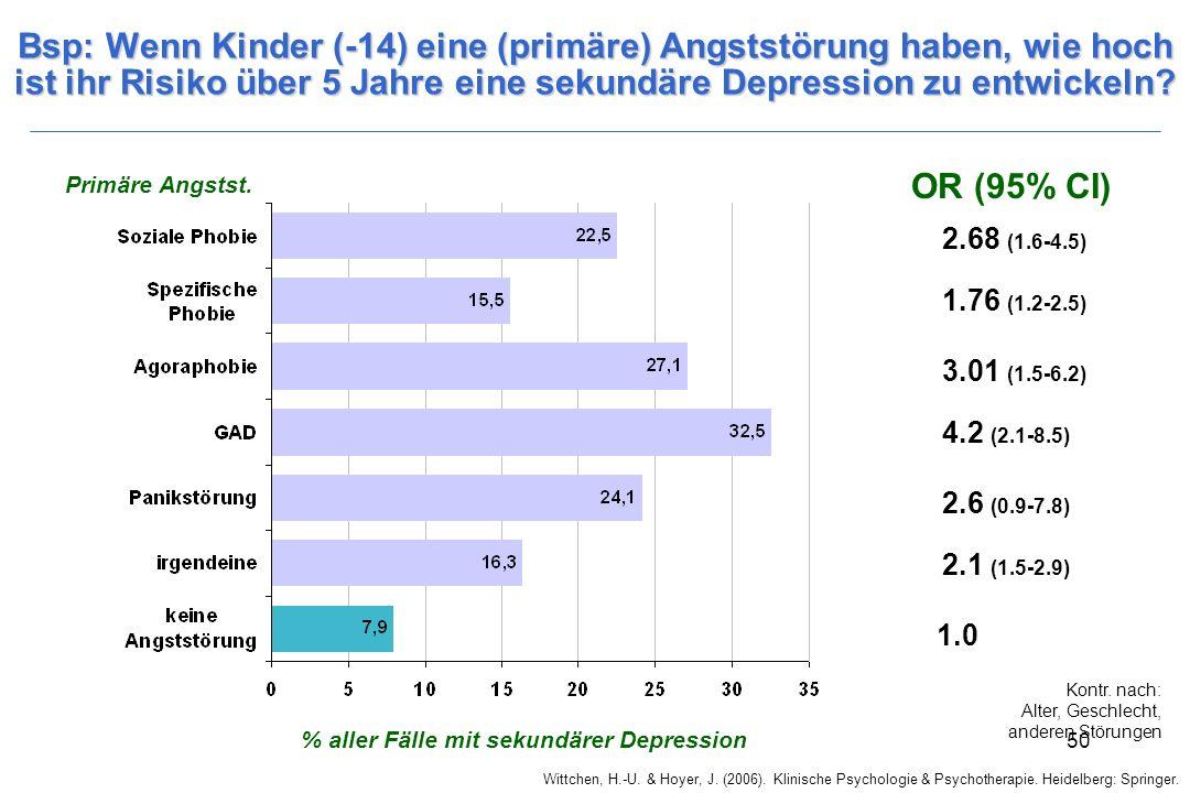 Bsp: Wenn Kinder (-14) eine (primäre) Angststörung haben, wie hoch ist ihr Risiko über 5 Jahre eine sekundäre Depression zu entwickeln