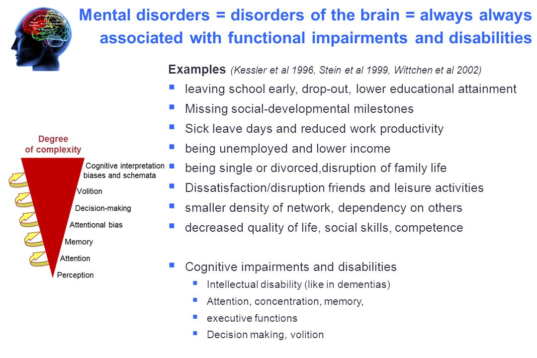 Mental disorders = disorders of the brain = always always associated with functional impairments and disabilities