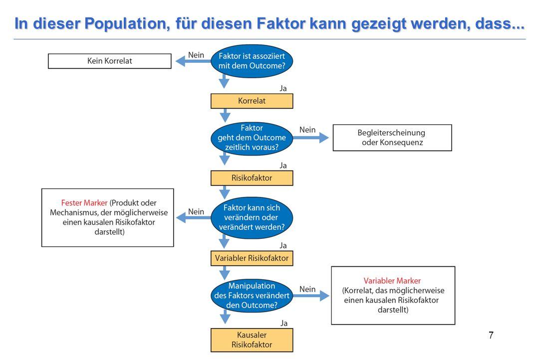 In dieser Population, für diesen Faktor kann gezeigt werden, dass...
