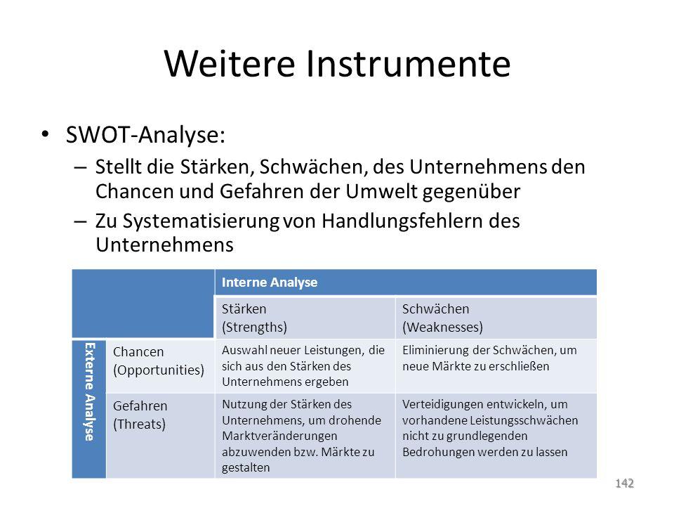 Weitere Instrumente SWOT-Analyse:
