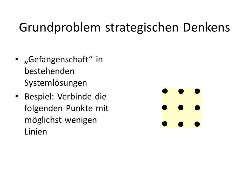 Grundproblem strategischen Denkens