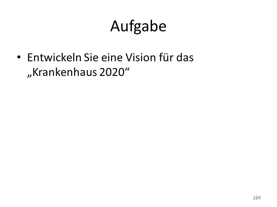 """Aufgabe Entwickeln Sie eine Vision für das """"Krankenhaus 2020"""