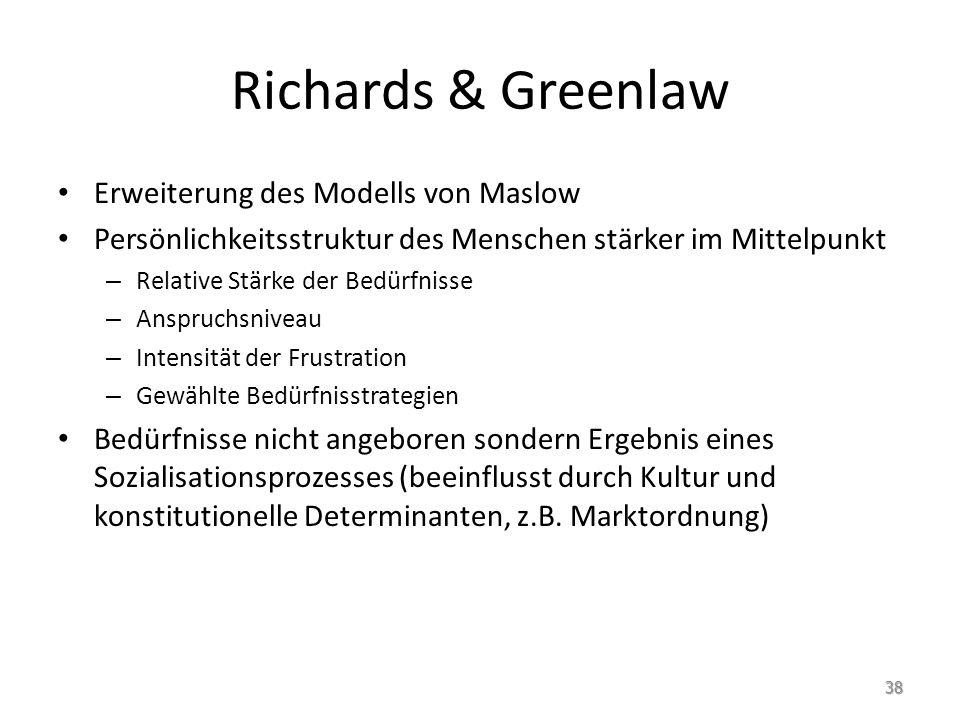 Richards & Greenlaw Erweiterung des Modells von Maslow