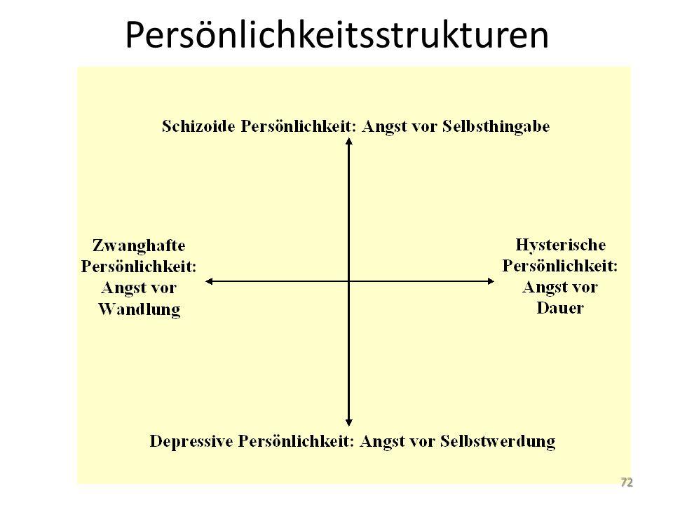 Persönlichkeitsstrukturen