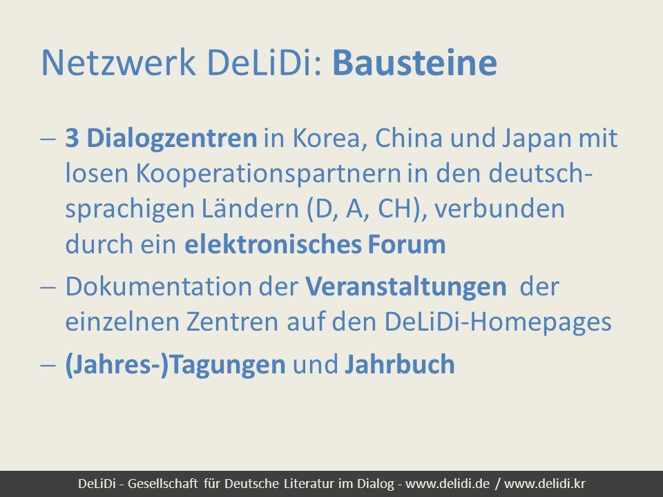 Netzwerk DeLiDi: Bausteine