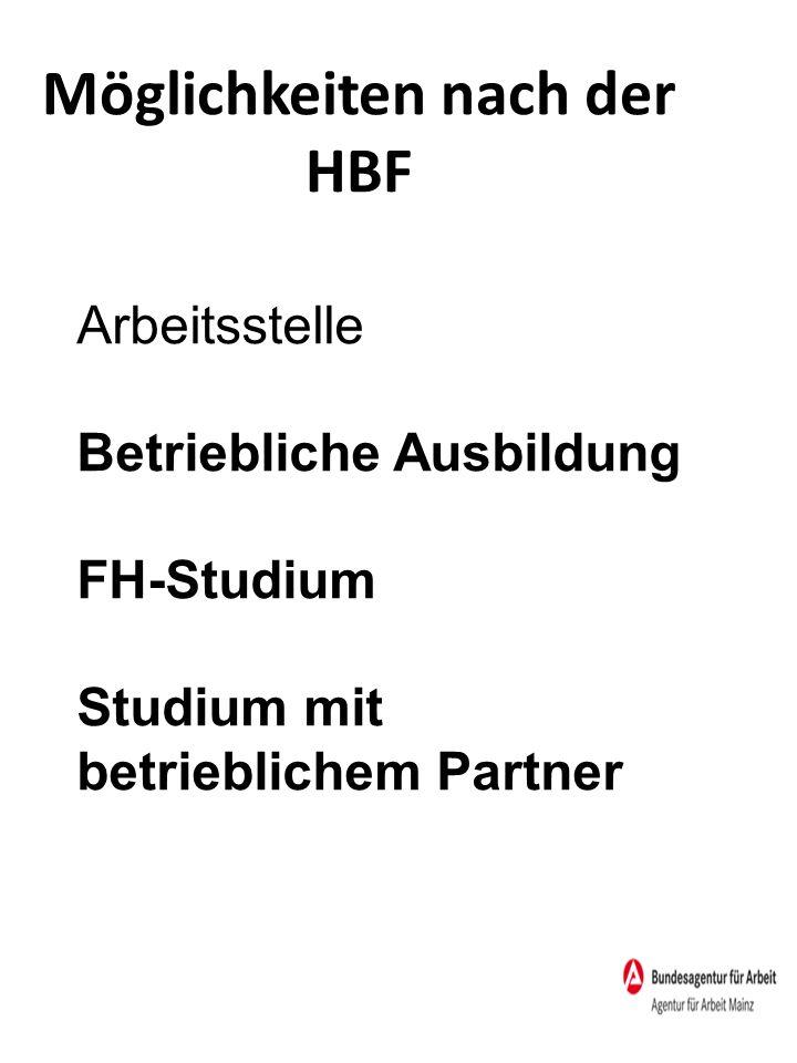 Möglichkeiten nach der HBF