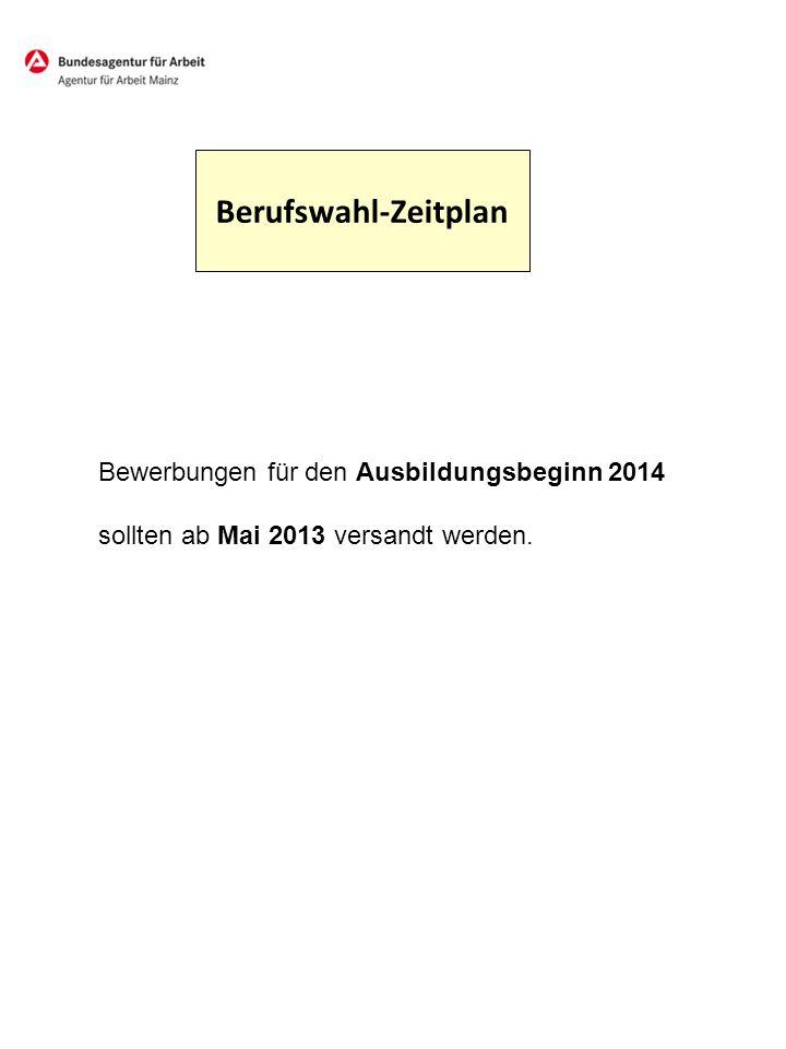 Berufswahl-Zeitplan Bewerbungen für den Ausbildungsbeginn 2014