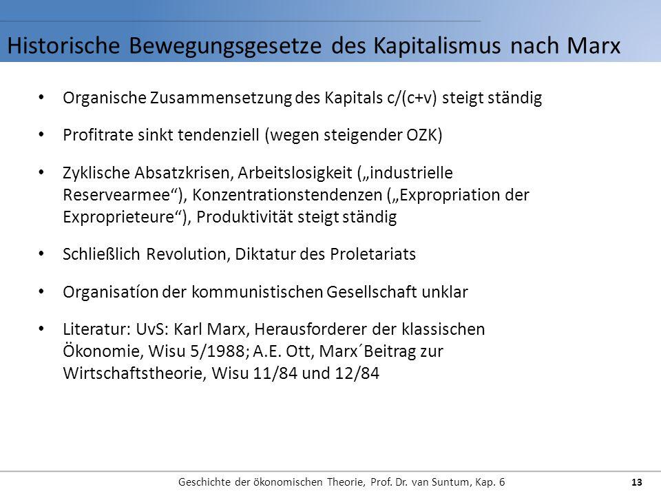 Historische Bewegungsgesetze des Kapitalismus nach Marx