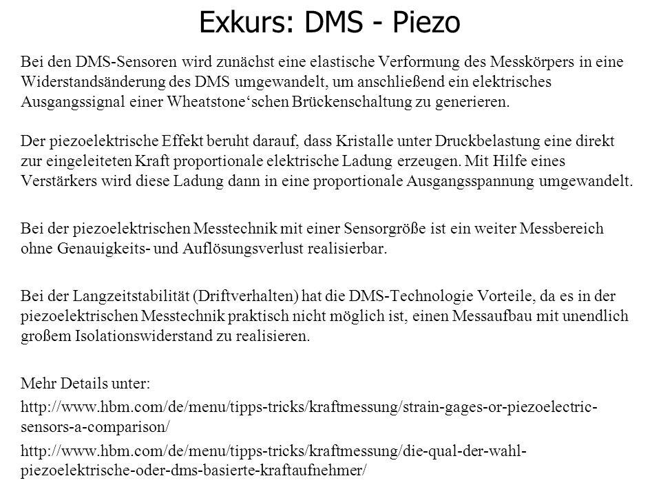 Exkurs: DMS - Piezo