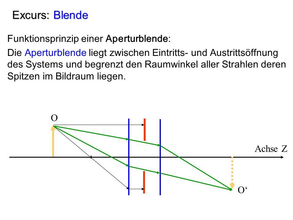 Excurs: Blende Funktionsprinzip einer Aperturblende: