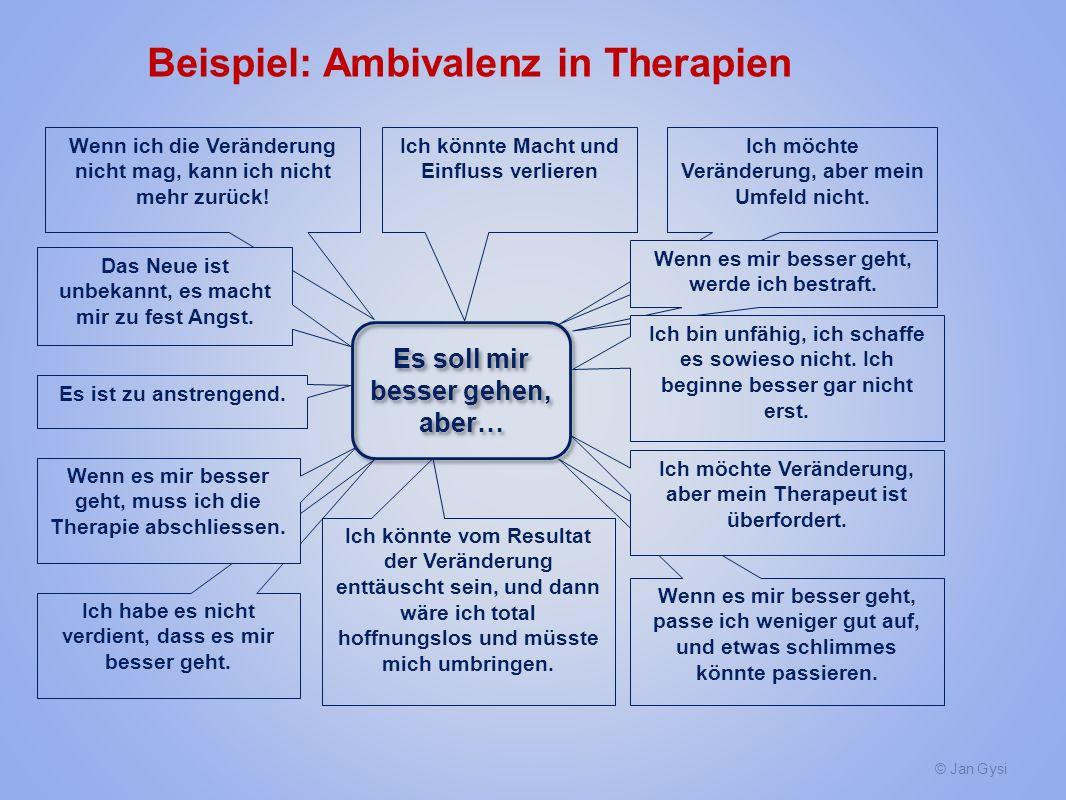 Beispiel: Ambivalenz in Therapien