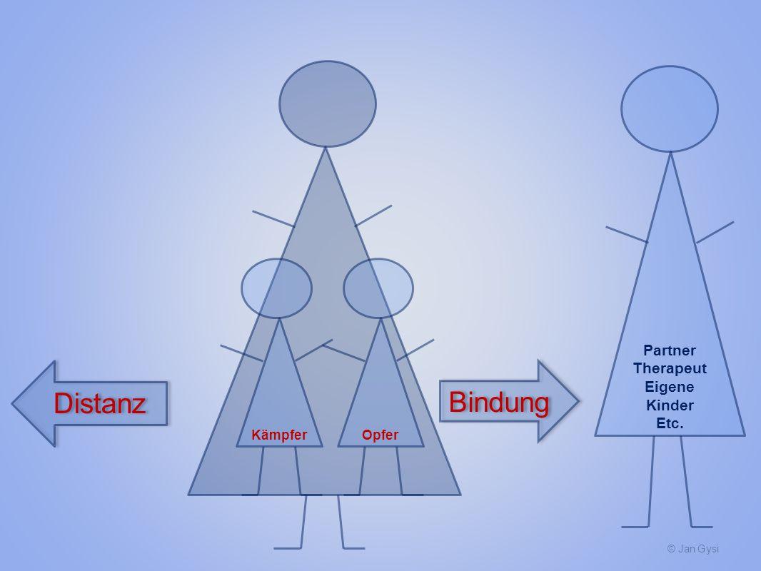 Partner Therapeut Eigene Kinder Etc. Kämpfer Opfer Distanz Bindung
