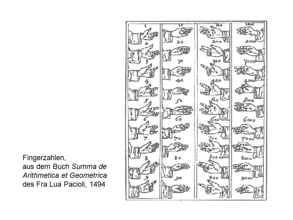 Fingerzahlen, aus dem Buch Summa de Arithmetica et Geometrica des Fra Lua Pacioli, 1494
